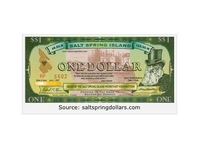 The Salt Spring Dollar